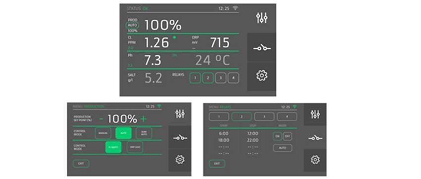 EVOLINK, el primer clorador inteligente del mercado, tiene una interficie gráfica muy intuitiva